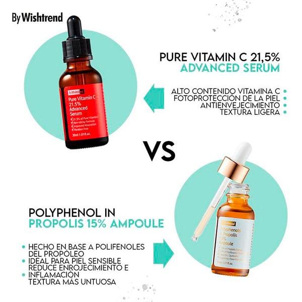Comparación con Serum de Vitamina C